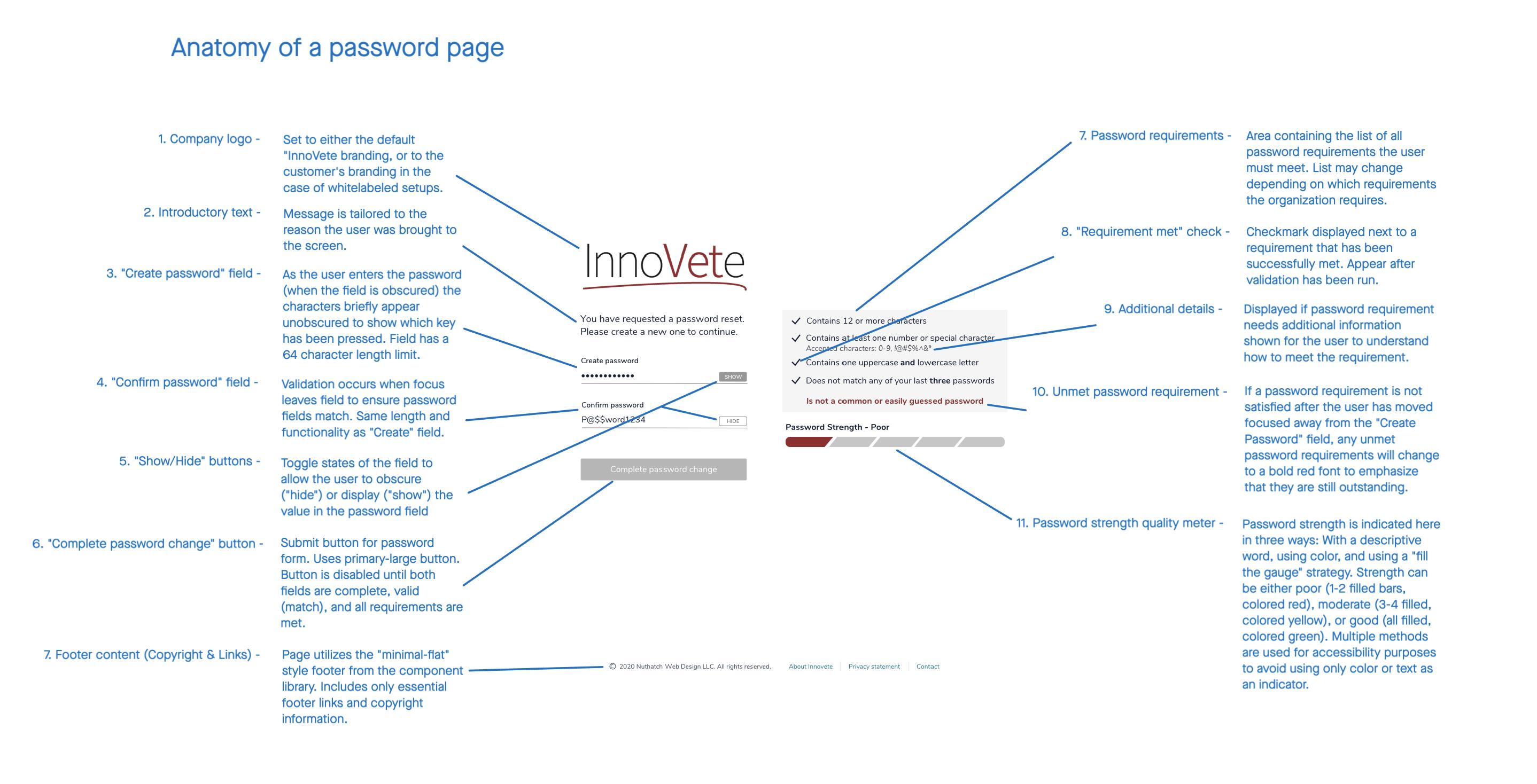 Screenshot of password documentation graphic